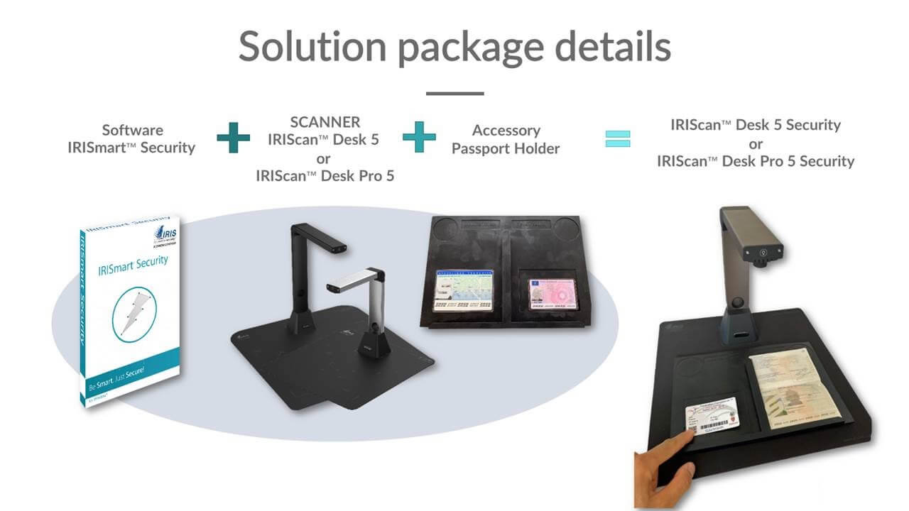 IRIScan Desk package