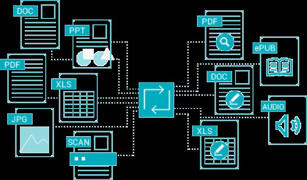 pdf architect 5 activation key free